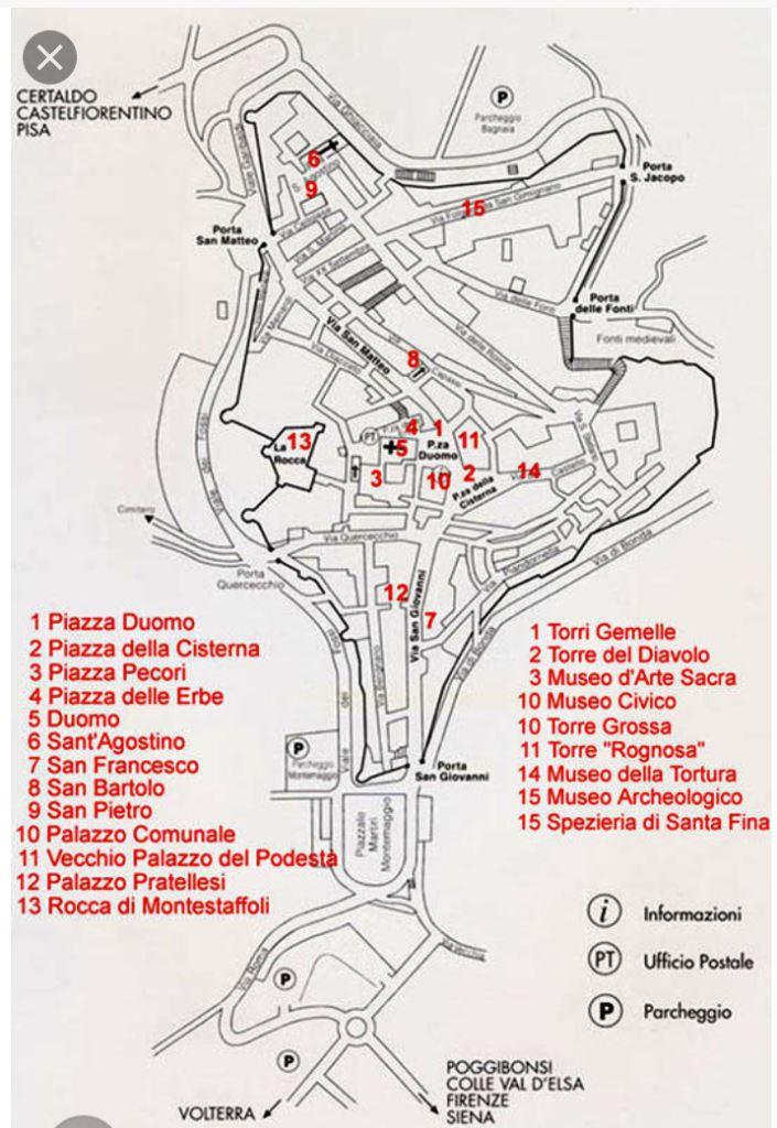 Plano de San Gimignano