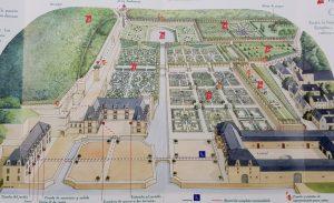 Loira. Plano de Villandry.